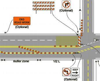 Road traffic control